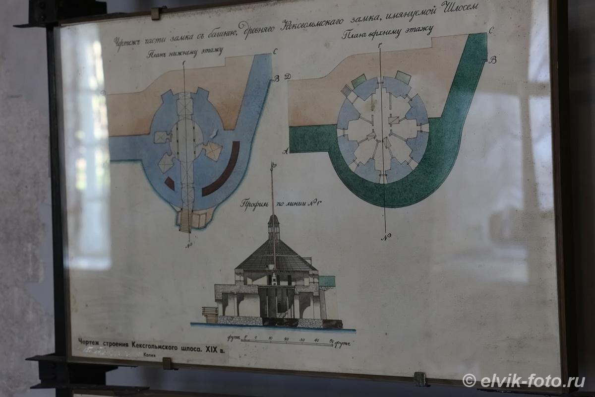Музей военно-оборонительного зодчества 26